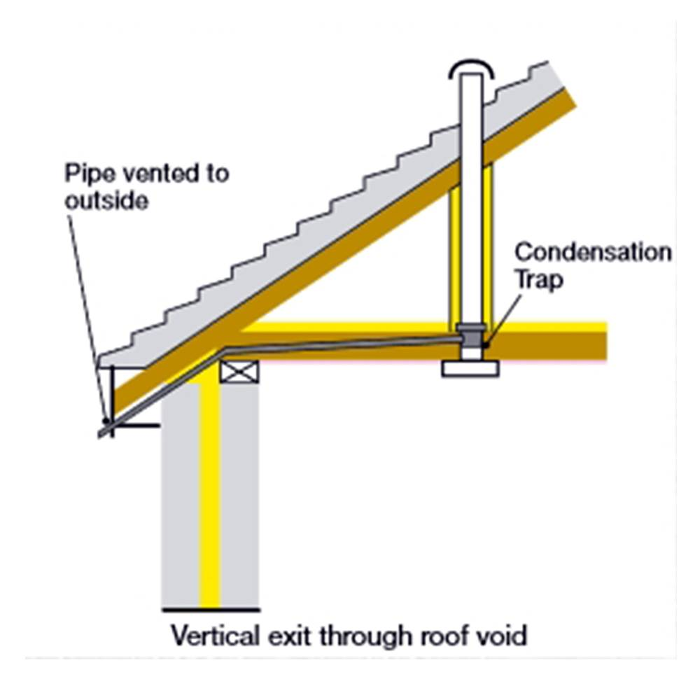 Condensation Trap 160mm 150mm 125mm