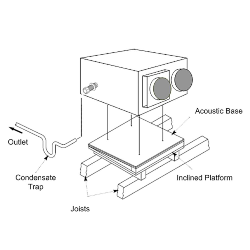 Bertha Wiring Diagram - Trusted Wiring Diagrams •
