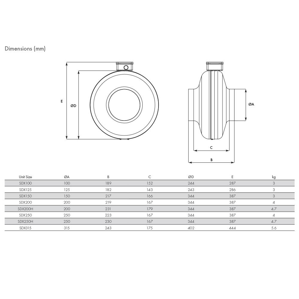 Vent Axia Sdx150 150mm Inline Centrifugal Fan Wiring Diagram View