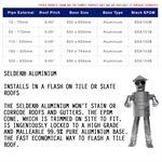 Dektite Seldek Aluminium Tile And Slate Flashing 110-200mm