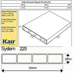 Kair System 225 Rectangular Flat Channel 234mm X 29mm Ducting Pipe - 2 Metre Length