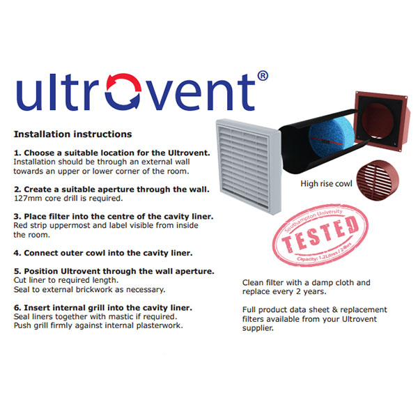 127mm Ultrovent Core Drill Passive Vent Suitable For High