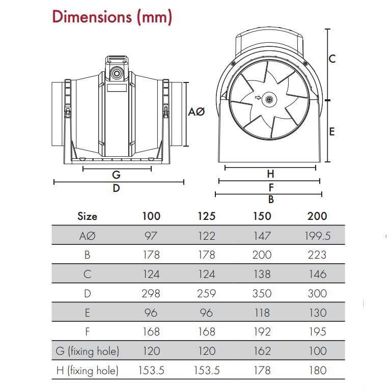 800xVent axia acm dimensions diagram ventaxia acm100t mixed flow inline duct fan manrose mf100s wiring diagram at gsmx.co