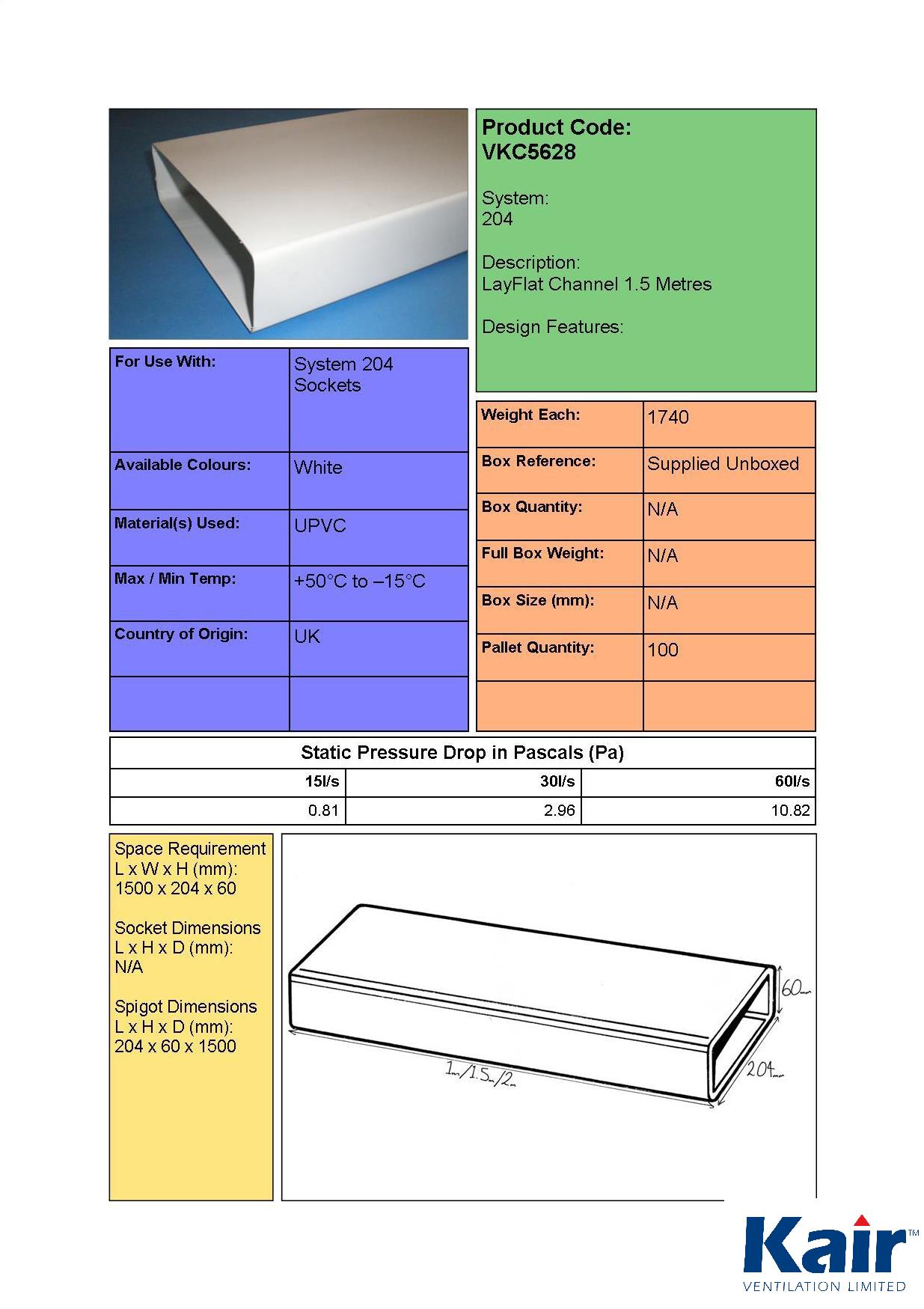 System 204 Flat Channel 1.5 Metre