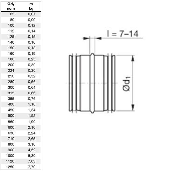 Galvanised Safe Male Sleeve Coupling Connector - 280mm