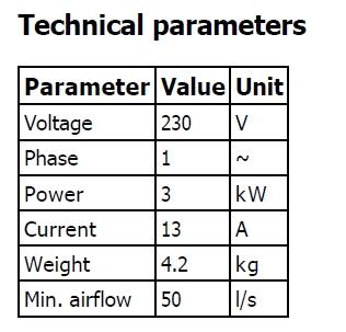 200mm Inline Duct Heater 3000 Watt 230V 1 Phase