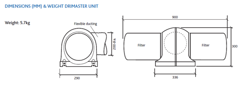 Drimaster 2000 Positive Pressure Unit By Nuaire With Remote Temperature Sensor - Green Style