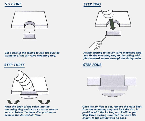 FIRE RATED CEILING VALVE INSTALL INSTRUCTIONS