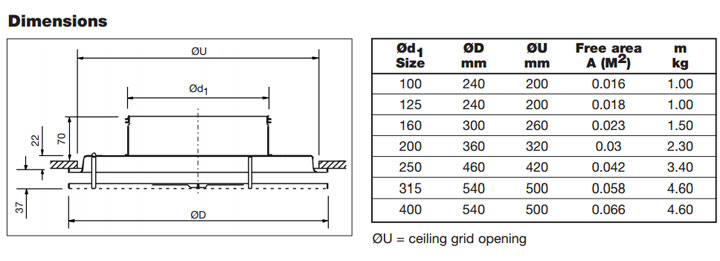 Circular perforated ceiling diffuser dimensions