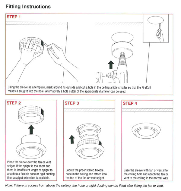 Fire Cuff Fitting instructions, fans and vents