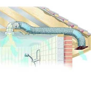 Luminair Ventilation System